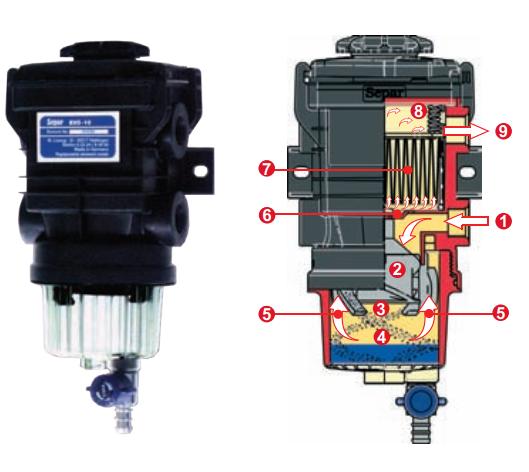 lọc nhiên liệu tách nước EVO10
