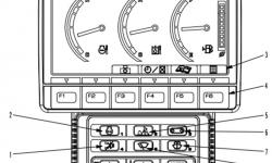 Ý nghĩa nút bấm và các lỗi thông báo thường gặp trên màn hình Komatsu