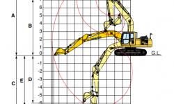 Tài liệu thông số  kỹ thuật máy đào Komatsu PC200