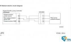 Ký hiệu báo lỗi trên máy xúc Komatsu PC300-6